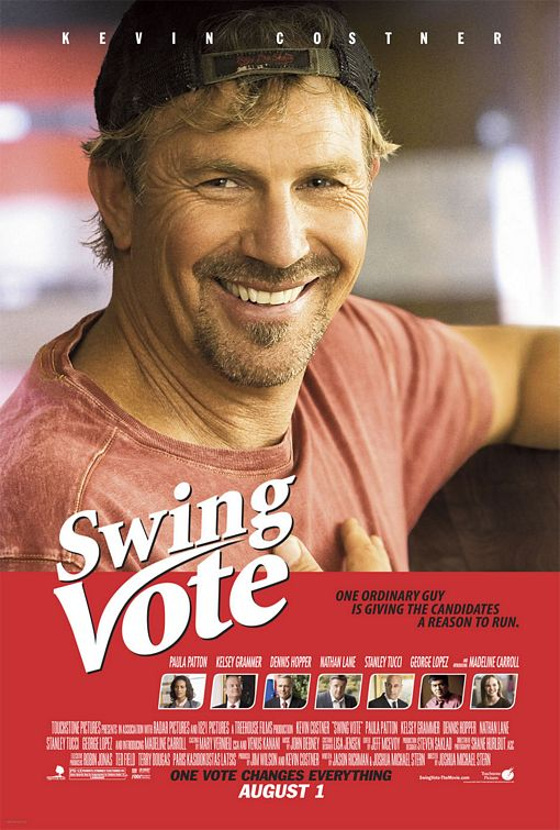 Core and swing voters: switching vote for what? | download table.